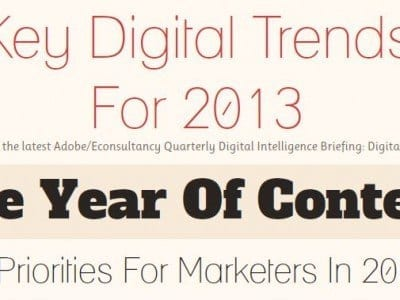 | Adobe proclaims 2013 'the year of content' image 1