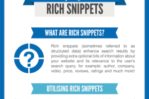 Simple-guide-to-Rich-Snippets-tools-snippet-400×300