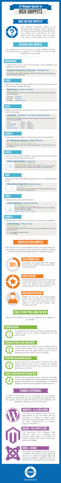 Simple guide to Rich Snippets tools and benefits infographic including Joomla Magento and WordPress