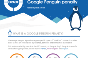 How to overcome a Google Penguin penalty