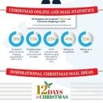 Christmas-Mailing-Infographic-150×150