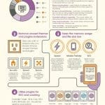 How-to-optimise-your-CMS-or-ecommerce-system-infographic-by-Opace1-150×150