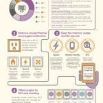 How-to-optimise-your-CMS-or-ecommerce-system-infographic-by-Opace1