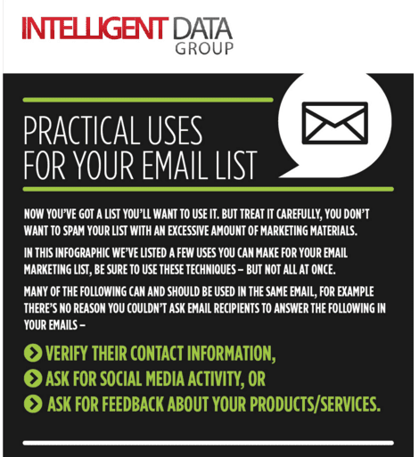 A snapshot of an infographic developed for the Intelligent Data Group