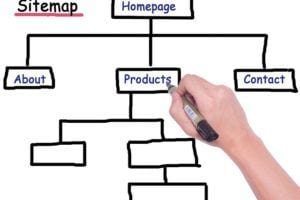 How to Establish a Successful Xml Sitemap and Website Structure for SEO